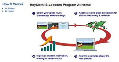 An innovative Maths programme for GIIS Singapore students