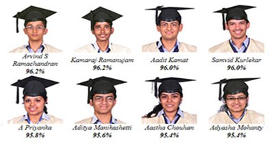 Stellar academic results in CBSE Class 12 Exam 2015