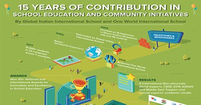 15 years anniversary at Global School Foundation